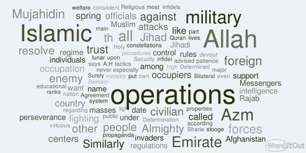 20150422, Taliban word cloud