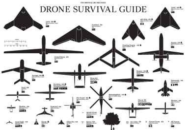 Drone-Biggest